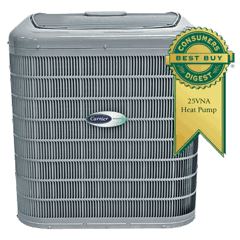 Heat Pump Repair and Air Conditioning in Kingsport & Johnson City TN